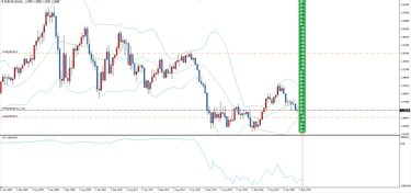 Mercado de valores de Forex después de horas