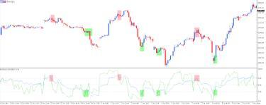 Cum se determină supraponderea și supraponderea în comerțul valutar? | Finance Managers