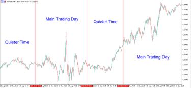 Pro Kontra Full Time Trader Yang Perlu Anda Ketahui
