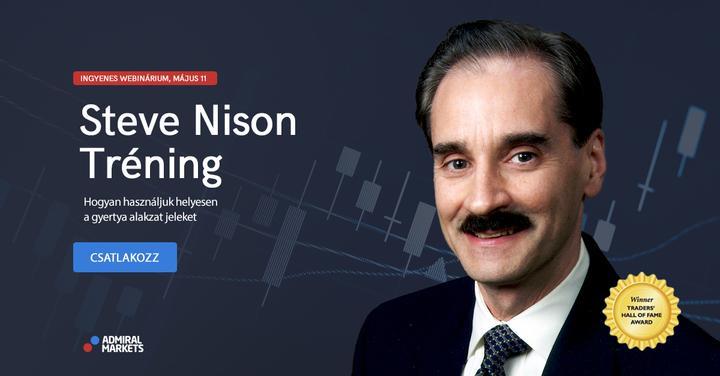 Steve Nison, forex kurzus, gyertya alakzatok, kereskedés, gyertya jelek, kereskedési stratégia