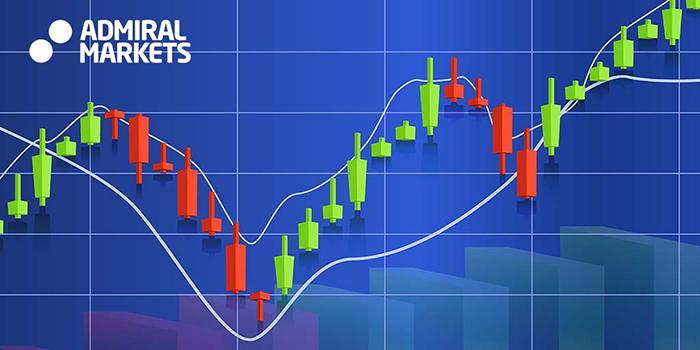 внутридневная торговля на рынке forex