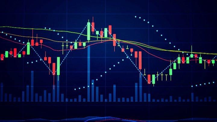外汇交易中的止损和止盈
