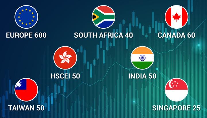 Admiral Markets добави още 7 CFD-та върху индекси към своите предложения