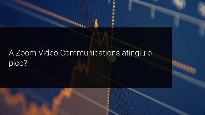 A Zoom Video Communications atingiu o pico? - Admiral Markets