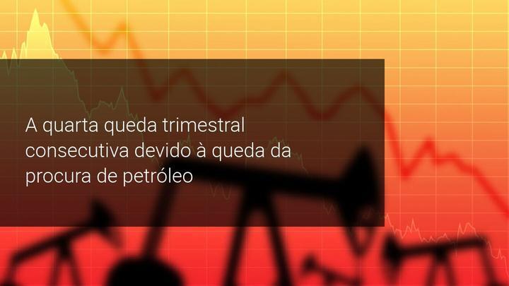 A quarta queda trimestral consecutiva devido à queda da procura de petróleo - Admiral Markets