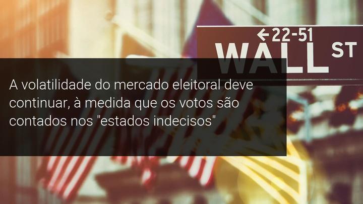 """A volatilidade do mercado eleitoral deve continuar à medida que os votos são contados nos """"estados indecisos"""" - Admiral Markets"""