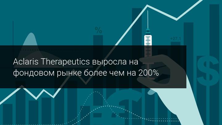 Aclaris Therapeutics выросла на фондовом рынке более чем на 200%