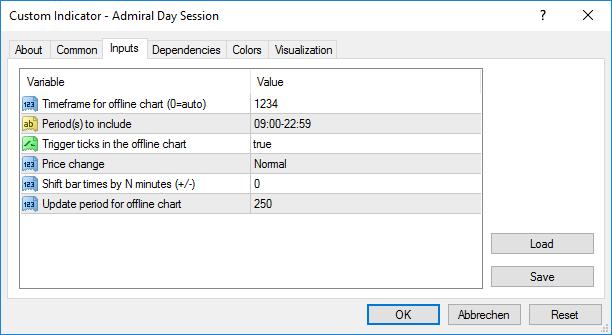 Day session indicator instellingen