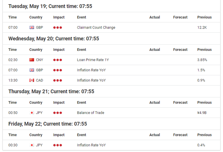 Admiral Markets Forex Kalender