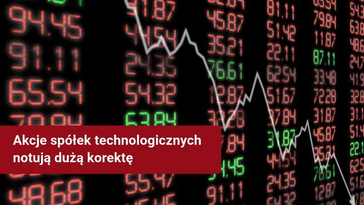 akcje spółek technologicznych spadają