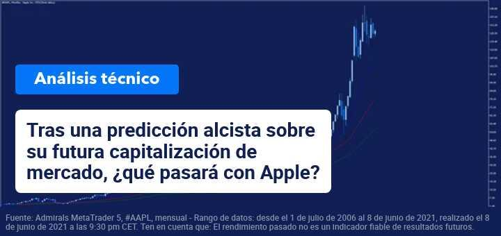 Analisis-tecnico-evolucion-apple
