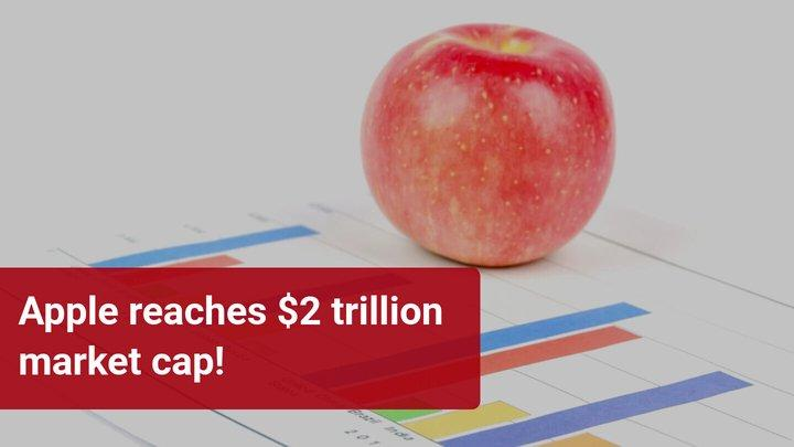 Apple tržní kapitalizace