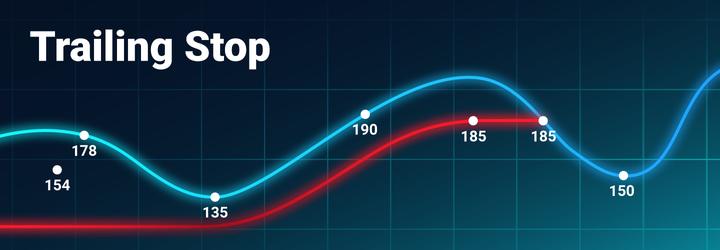 Aprenda a usar o Trailing Stop com a Admiral Markets
