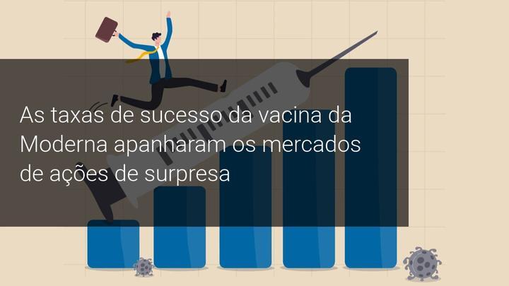 As taxas de sucesso da vacina da Moderna apanharam os mercados de ações de surpresa - Admiral Markets