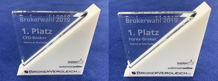 2 weitere Auszeichnungen: Als bester CFD Broker und als bester Forex Broker