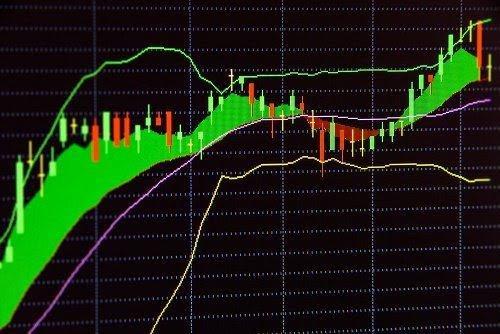Kaip rinkų prekyboje panaudojamos Bolingerio juostos?