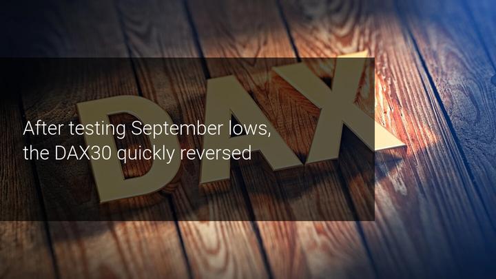 DAX30 bulls regain control – 13,000 soon?