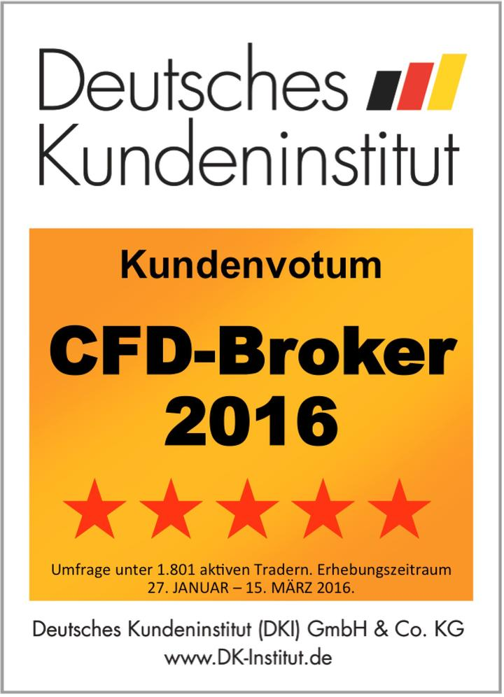 Bester CFD Broker 2016 laut DKI: Bestnote für Admiral Markets