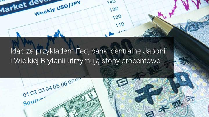 Decyzje banków centralnych