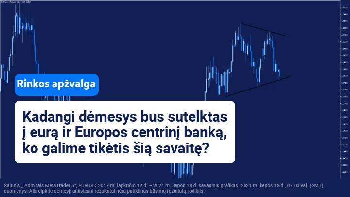 Savaitės rinkų apžvalga: dėmesio centre – OPEC, RBA ir ECB
