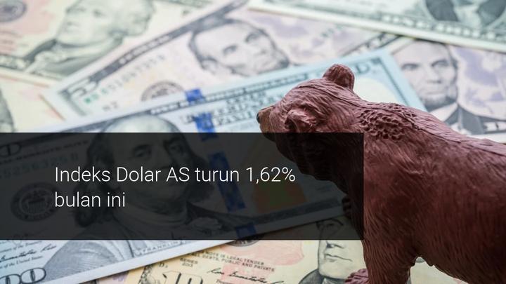 Dolar AS Terus Melemah Terhadap Rivalnya