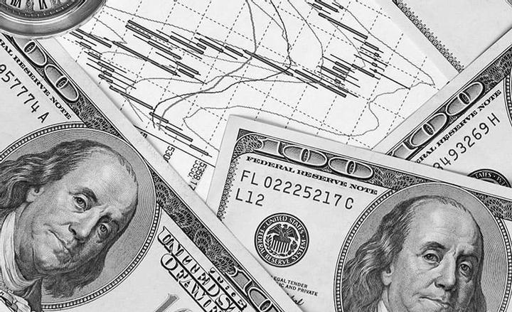 Was ist der Dow Jones Index? So handeln Sie den Dow Jones Industrial Average richtig