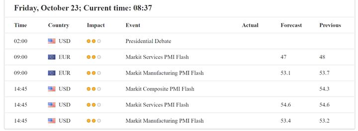 Economic Events October 23, 2020