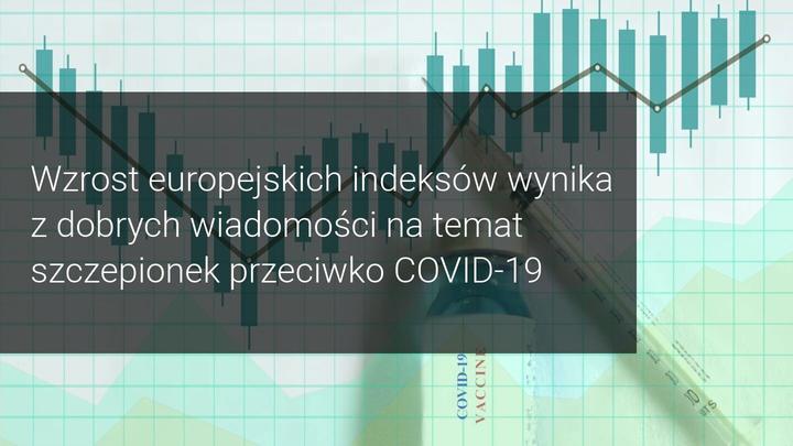 Europejskie indeksy