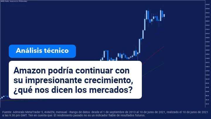 Evolucin-acciones-Amazon