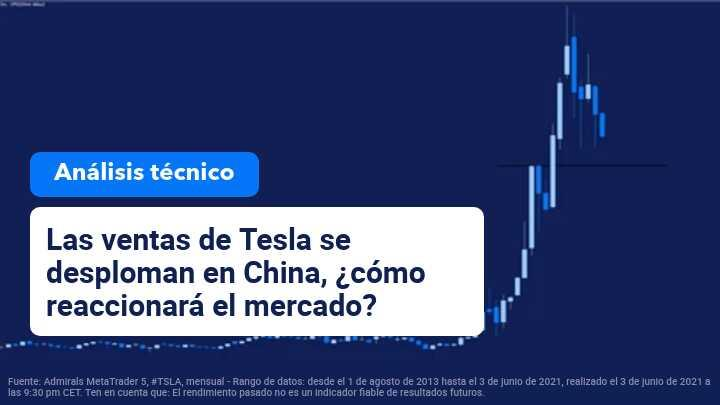 Evolucion-acciones-Tesla