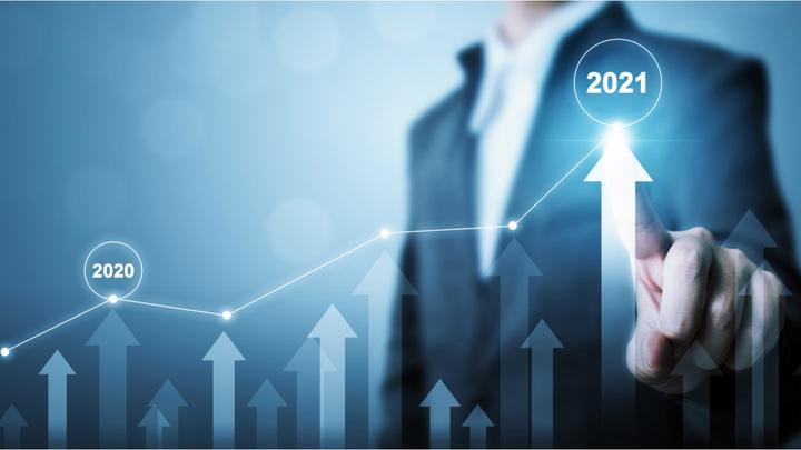 Financial Markets 2021