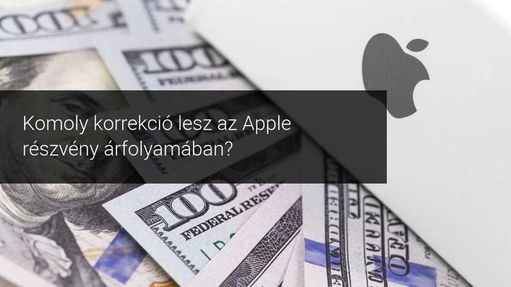 Apple technikai elemzés