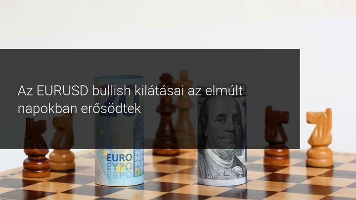 EURUSD bullish kilátások