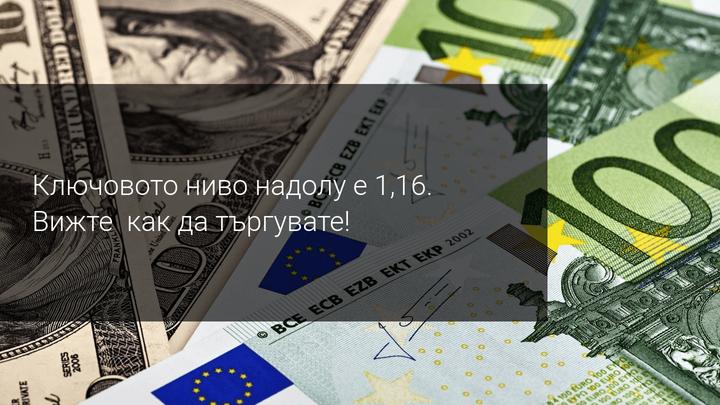 EUR биковете не успяват да задържат над 1.18. Ще видим ли отново 1.16?