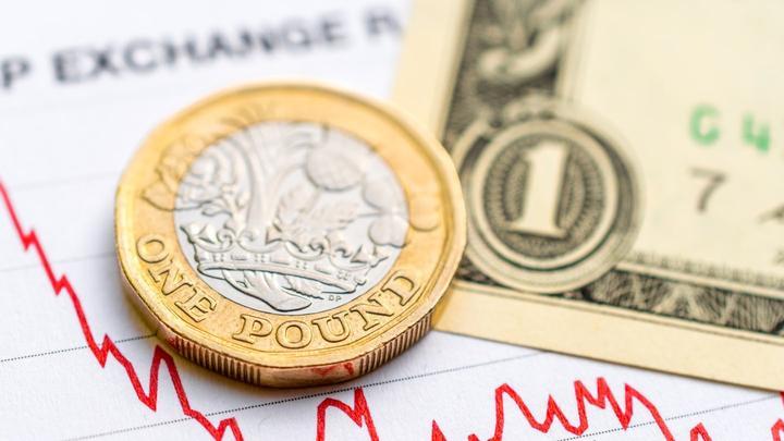 如何交易英镑兑美元