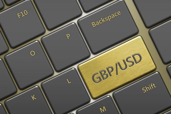 GBPUSD Gap op 07-10-2016
