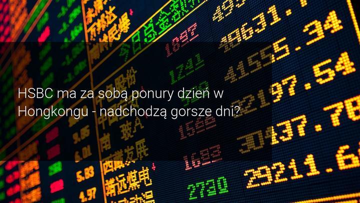 HSBC spadek