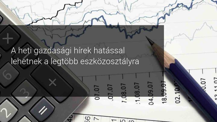 Heti piaci kilátások: A vállalati bejelentések és a BOC, a BOJ, az EKB adatai kerülnek a középpontba