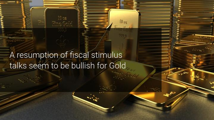Hopes on fiscal stimulus - Gold bulls fighting for 1,900 USD