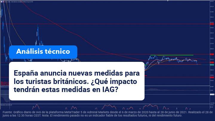 medidas_españa