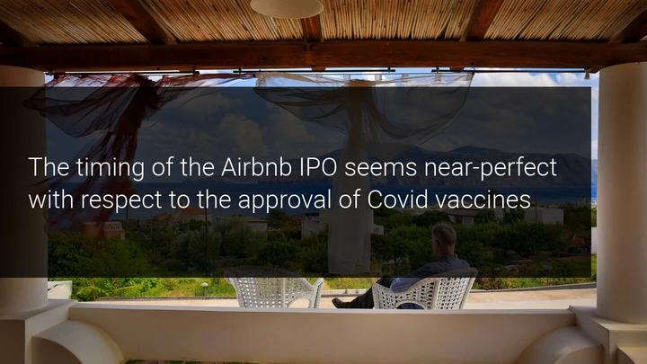 IPO + Airbnb + C19 Vaccines – All Part of an Interesting Equation