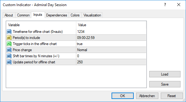 Einstellungen für den MT4 Indicator DAY SESSION