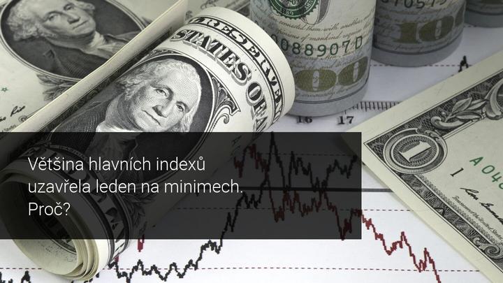 Index SP500