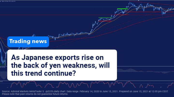 Indicele Nikkei se apropie de nivelul actual de rezistență