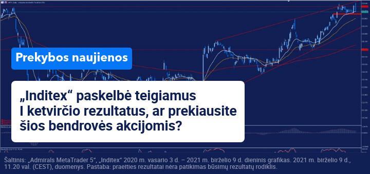 """""""Inditex"""", pristačiusi savo ketvirčio rezultatus, tęsia pelno kelią"""
