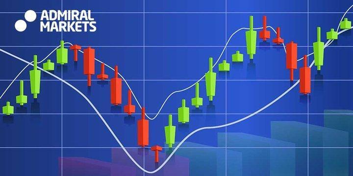 inwestycje Forex