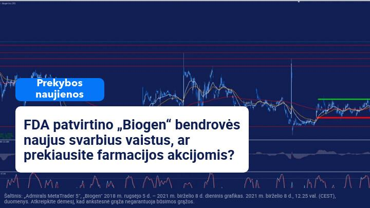 "JAV tvirtina ""Biogen"" vaistus nuo Alzhaimerio"
