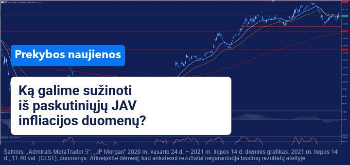 """JP Morgan"" ir ""Goldman Sachs"" paneigė analitikų prognozes"