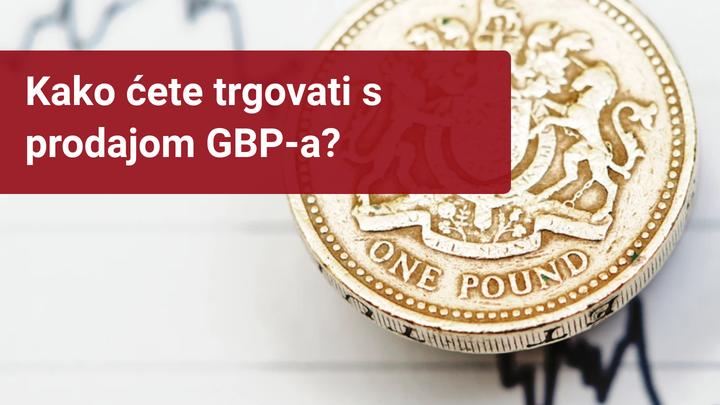 Kako trgovati s GBP