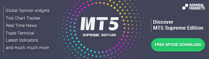 Download MetaTrader 5 Supreme Edition